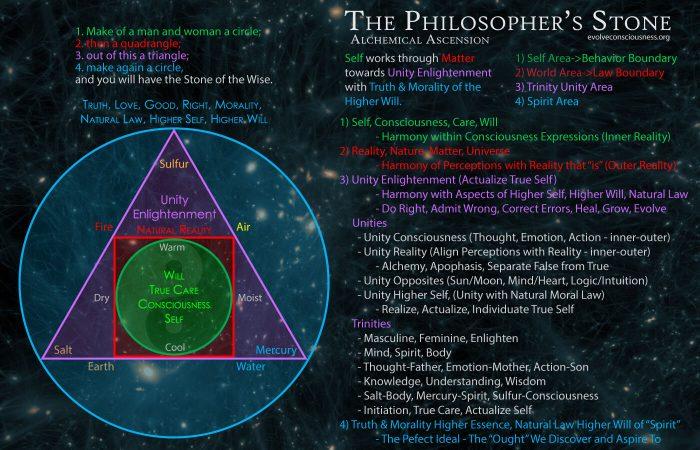 Top 13 Quotes The lost keys of freemasonry 6