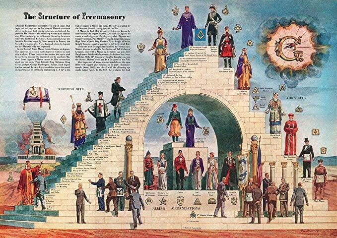 Lost Keys Of Freemasonry Manly P Hall S Top 13 Quotes