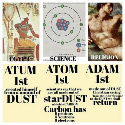 atom adam atum carl jung man and his symbols