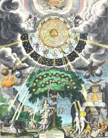 Mandala Carl Jung Man And his symbols