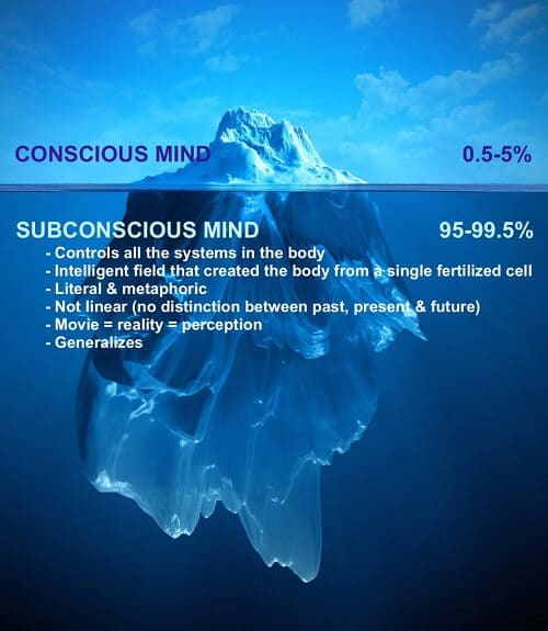 How To Lucid dream - subconscious mind