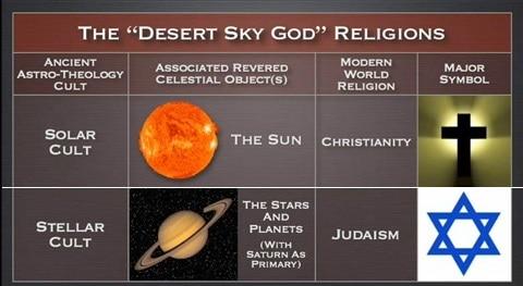 the dark crystal esoteric secrets astrotheology
