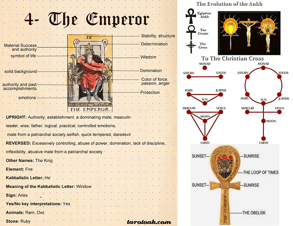 The emperor tarot ankh and cross