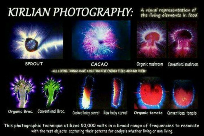 New Age Gurus Kirlian Photography
