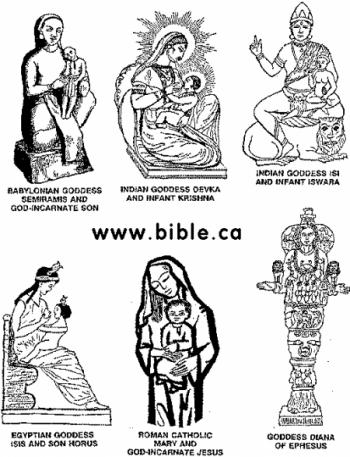 Jesus and Dionysus Parallel trinity