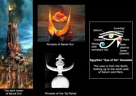saturn mythology the eye of ra