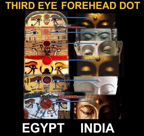 third eye chakra egypt and india