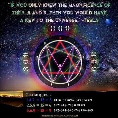 sacred geometry symbols nikola tesla 3 6 9