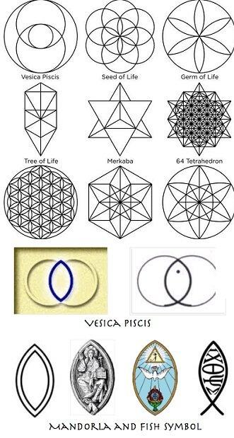 Sacred Geometry Symbols Vesica Pisces