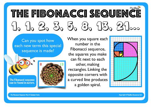 Sacred Geometry symbols fibonacci sequence