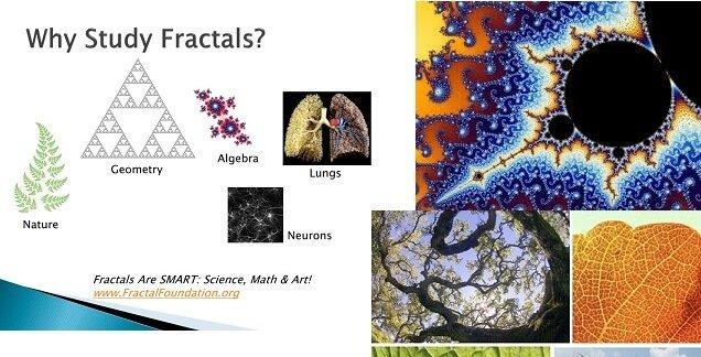 sacred geometry symbols fractals