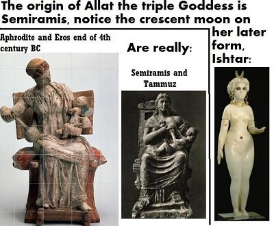 who is god allah origins