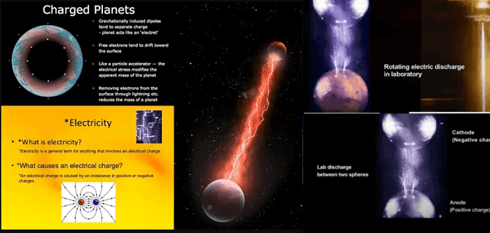 Planetary Gods charged planets electric discharge