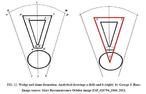 Keyhole On Mars geometry