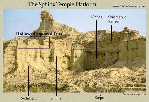 Balochistan Sphinx temple of the sphinx
