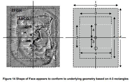 face of mars geometrical rectangles golden ratio