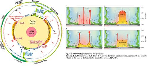 giant impact hypothesis inner core llsvp