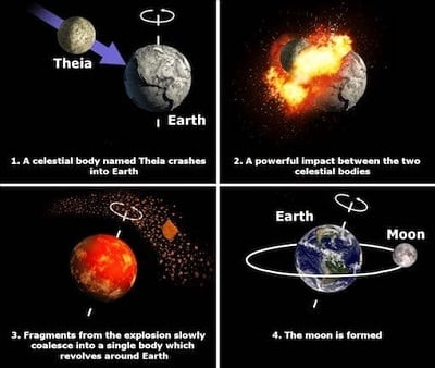 giant impact hypothesis theia entering earth half becomes the moon