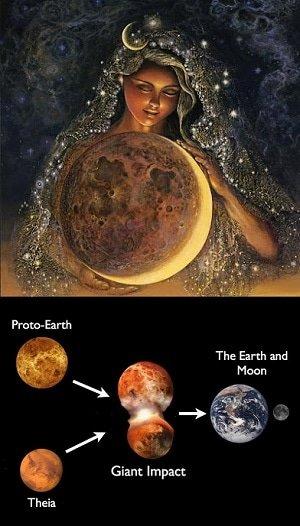 giant impact hypothesis theia goddess planet